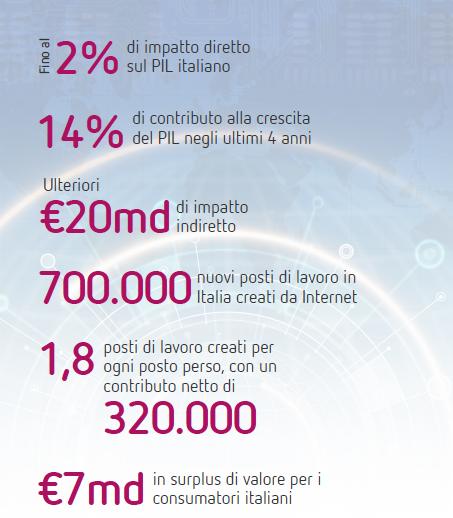 italia_economia-digitale-in-cifre